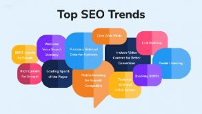 SEO Trends That Will Effect Digital Marketing by Dr. Nitin Kr Saxena